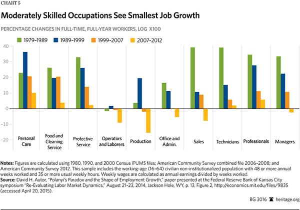 Job Opportunities 1