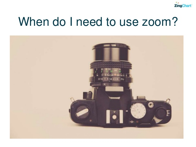 INTERACT WITH ZOOM
