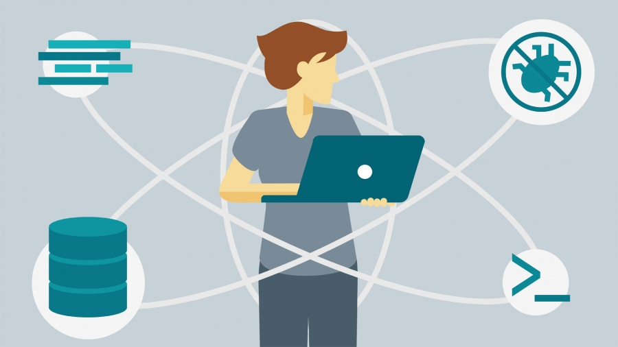How Angularjs Online Test Can Help Your Business
