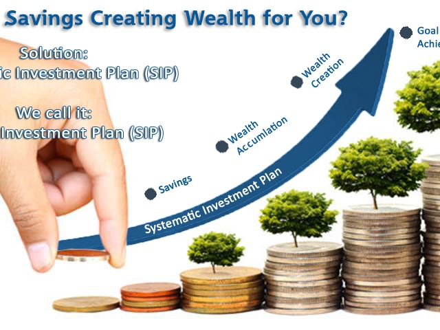 Systmatic Investment Plan