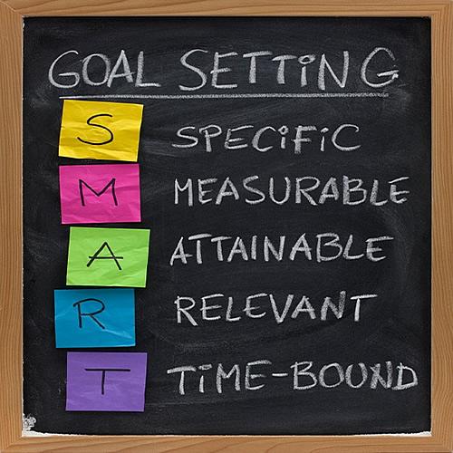 2-set-your-marketing-objectives